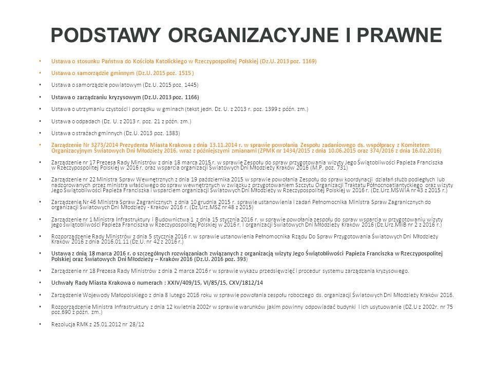 PODSTAWY ORGANIZACYJNE I PRAWNE Ustawa o stosunku Państwa do Kościoła Katolickiego w Rzeczypospolitej Polskiej (Dz.U.