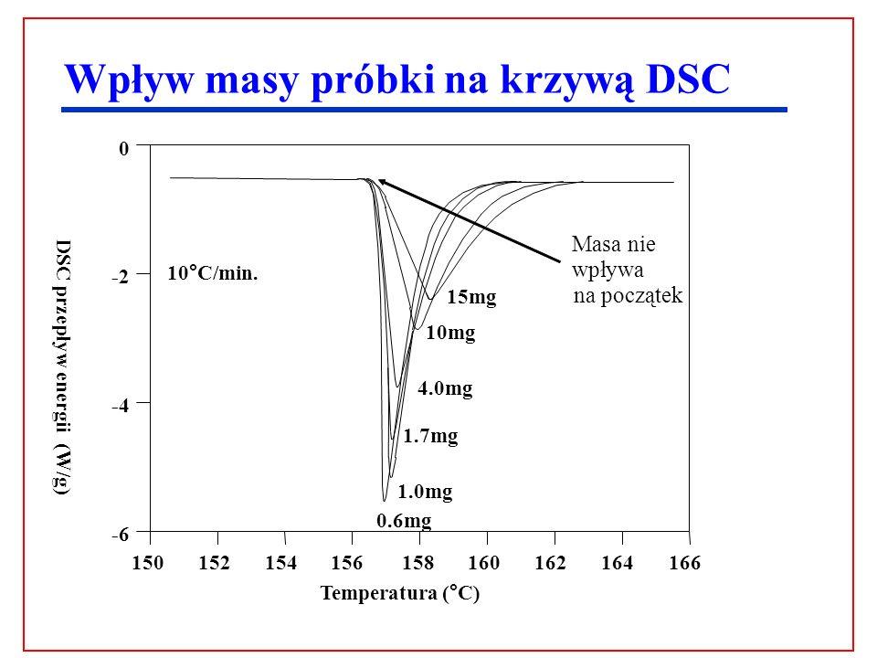 6 Wpływ masy próbki na krzywą DSC Temperatura (°C) 150152154156 0 -2 -4 -6 DSC przepływ energii (W/g) 10mg 4.0mg 15mg 1.7mg 1.0mg 0.6mg 10°C/min. 1581