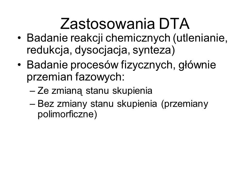 Zastosowania DTA Badanie reakcji chemicznych (utlenianie, redukcja, dysocjacja, synteza) Badanie procesów fizycznych, głównie przemian fazowych: –Ze z