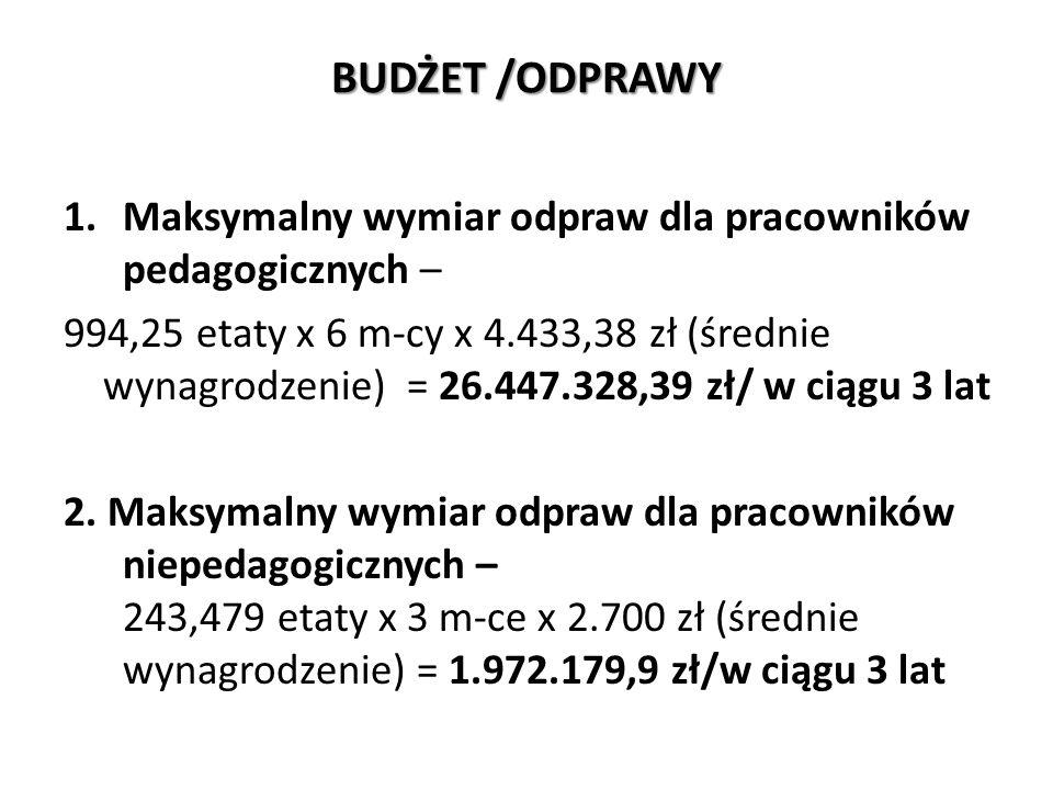 BUDŻET /ODPRAWY 1.Maksymalny wymiar odpraw dla pracowników pedagogicznych – 994,25 etaty x 6 m-cy x 4.433,38 zł (średnie wynagrodzenie) = 26.447.328,39 zł/ w ciągu 3 lat 2.
