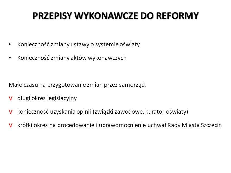 KALENDARZ ZMIAN Zgodnie z założeniami reformy 1.września 2017 r.