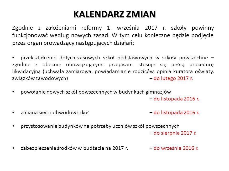 Liczba oddziałów w Zespołach Szkół Specjalnych