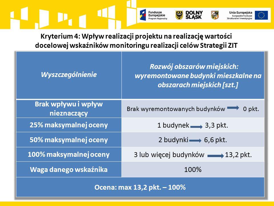 Kryterium 4: Wpływ realizacji projektu na realizację wartości docelowej wskaźników monitoringu realizacji celów Strategii ZIT WrOF