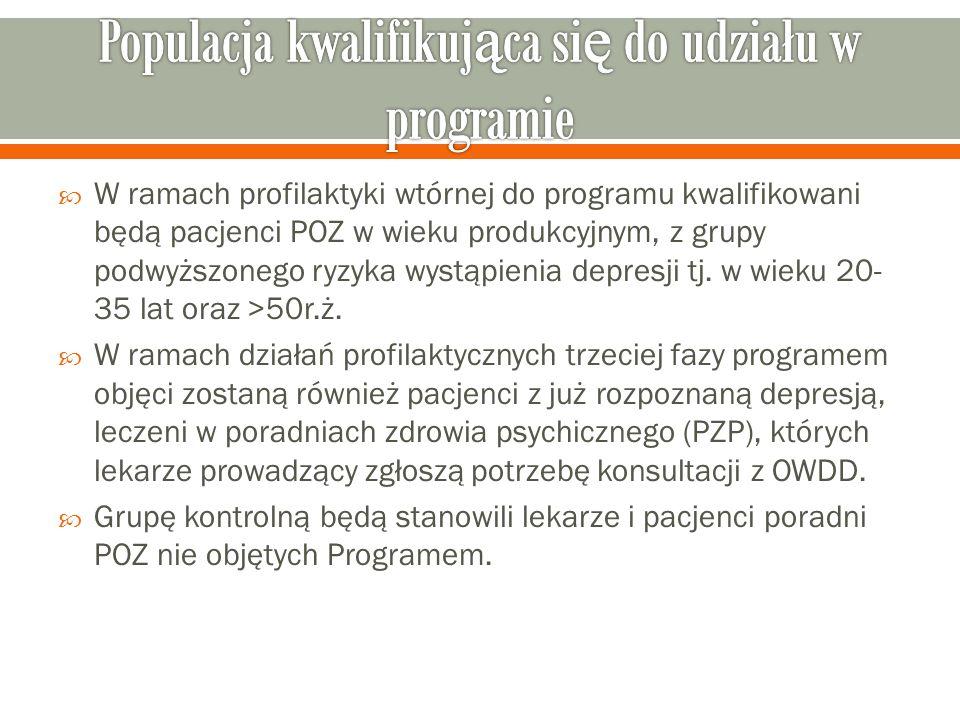  W ramach profilaktyki wtórnej do programu kwalifikowani będą pacjenci POZ w wieku produkcyjnym, z grupy podwyższonego ryzyka wystąpienia depresji tj.
