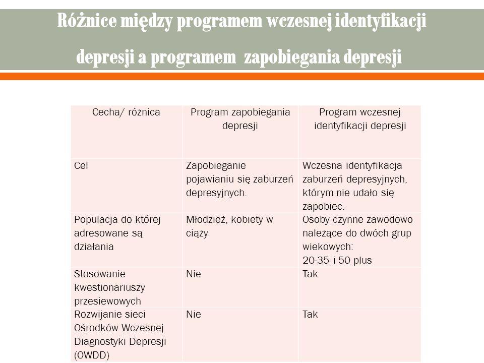Cecha/ różnica Program zapobiegania depresji Program wczesnej identyfikacji depresji Cel Zapobieganie pojawianiu się zaburzeń depresyjnych.