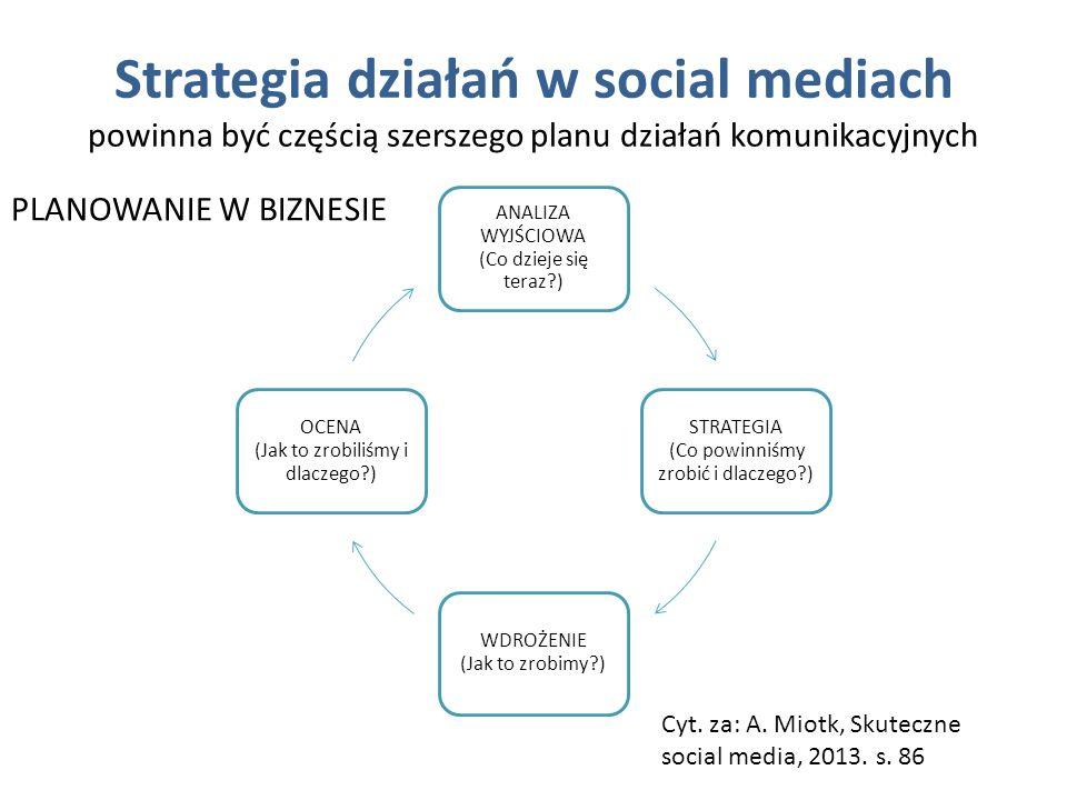 Strategia działań w social mediach powinna być częścią szerszego planu działań komunikacyjnych ANALIZA WYJŚCIOWA (Co dzieje się teraz ) STRATEGIA (Co powinniśmy zrobić i dlaczego ) WDROŻENIE (Jak to zrobimy ) OCENA (Jak to zrobiliśmy i dlaczego ) Cyt.