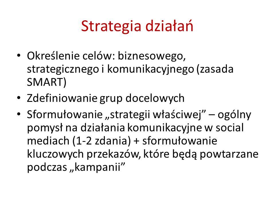 """Strategia działań Określenie celów: biznesowego, strategicznego i komunikacyjnego (zasada SMART) Zdefiniowanie grup docelowych Sformułowanie """"strategii właściwej – ogólny pomysł na działania komunikacyjne w social mediach (1-2 zdania) + sformułowanie kluczowych przekazów, które będą powtarzane podczas """"kampanii"""