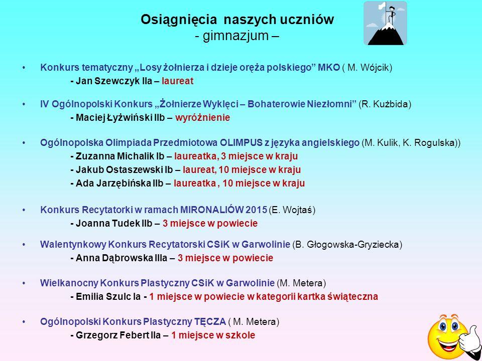 """Konkurs tematyczny """"Losy żołnierza i dzieje oręża polskiego MKO ( M."""