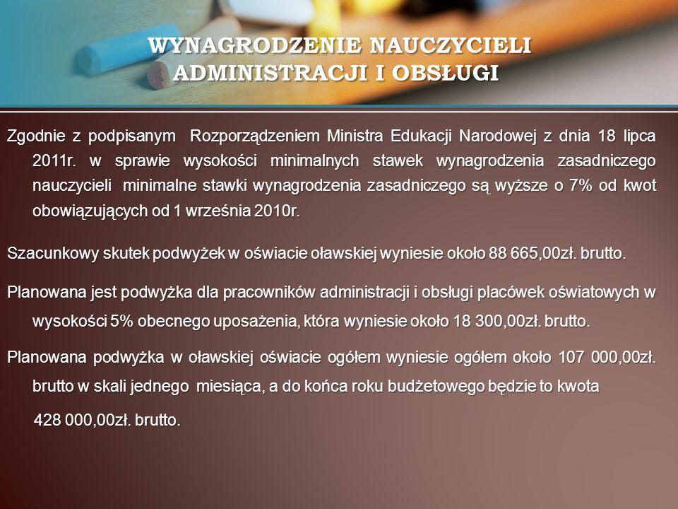 Zgodnie z podpisanym Rozporządzeniem Ministra Edukacji Narodowej z dnia 18 lipca 2011r. w sprawie wysokości minimalnych stawek wynagrodzenia zasadnicz