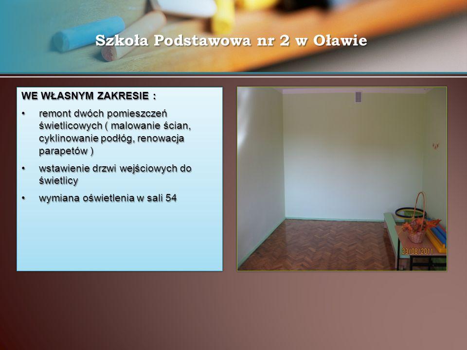 Szkoła Podstawowa nr 2 w Oławie WE WŁASNYM ZAKRESIE : remont dwóch pomieszczeń świetlicowych ( malowanie ścian, cyklinowanie podłóg, renowacja parapetów )remont dwóch pomieszczeń świetlicowych ( malowanie ścian, cyklinowanie podłóg, renowacja parapetów ) wstawienie drzwi wejściowych do świetlicywstawienie drzwi wejściowych do świetlicy wymiana oświetlenia w sali 54wymiana oświetlenia w sali 54 WE WŁASNYM ZAKRESIE : remont dwóch pomieszczeń świetlicowych ( malowanie ścian, cyklinowanie podłóg, renowacja parapetów )remont dwóch pomieszczeń świetlicowych ( malowanie ścian, cyklinowanie podłóg, renowacja parapetów ) wstawienie drzwi wejściowych do świetlicywstawienie drzwi wejściowych do świetlicy wymiana oświetlenia w sali 54wymiana oświetlenia w sali 54