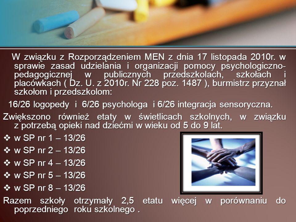 W związku z Rozporządzeniem MEN z dnia 17 listopada 2010r. w sprawie zasad udzielania i organizacji pomocy psychologiczno- pedagogicznej w publicznych