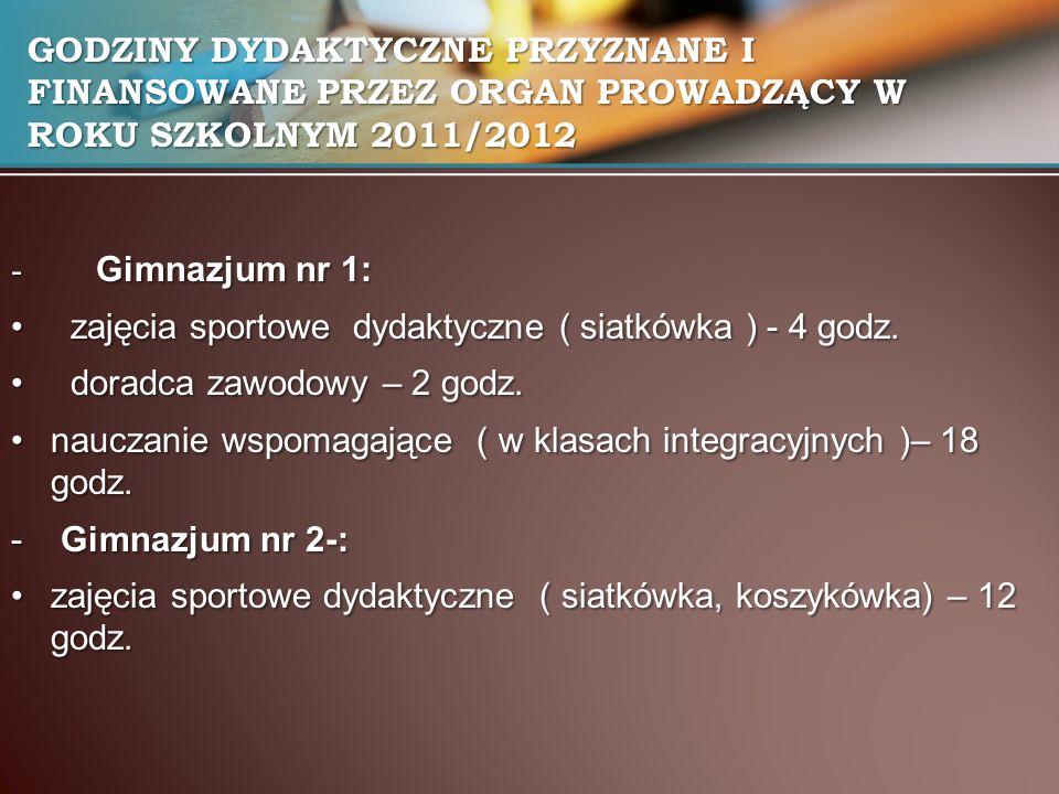 - Gimnazjum nr 1: zajęcia sportowe dydaktyczne ( siatkówka ) - 4 godz. zajęcia sportowe dydaktyczne ( siatkówka ) - 4 godz. doradca zawodowy – 2 godz.