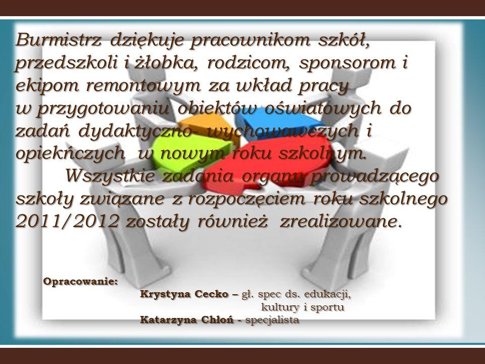 Opracowanie: Krystyna Cecko – gł. spec ds. edukacji, kultury i sportu Katarzyna Chłoń - specjalista Burmistrz dziękuje pracownikom szkół, przedszkoli