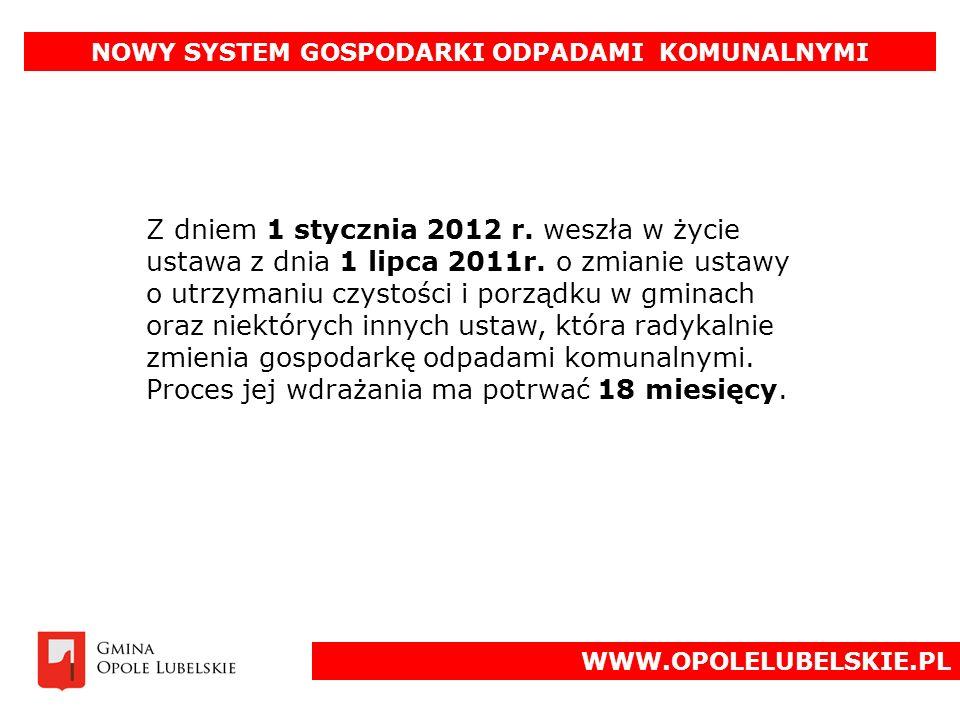 NOWY SYSTEM GOSPODARKI ODPADAMI KOMUNALNYMI Z dniem 1 stycznia 2012 r.