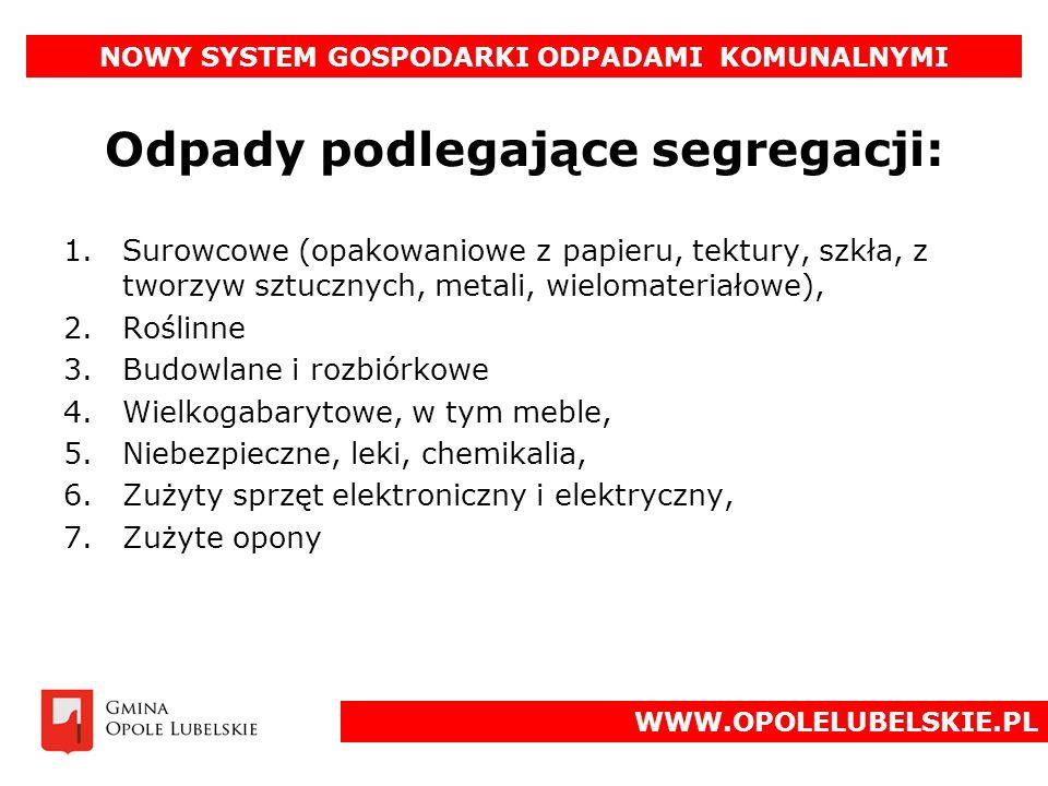 Odpady podlegające segregacji: 1.Surowcowe (opakowaniowe z papieru, tektury, szkła, z tworzyw sztucznych, metali, wielomateriałowe), 2.Roślinne 3.Budowlane i rozbiórkowe 4.Wielkogabarytowe, w tym meble, 5.Niebezpieczne, leki, chemikalia, 6.Zużyty sprzęt elektroniczny i elektryczny, 7.Zużyte opony NOWY SYSTEM GOSPODARKI ODPADAMI KOMUNALNYMI WWW.OPOLELUBELSKIE.PL