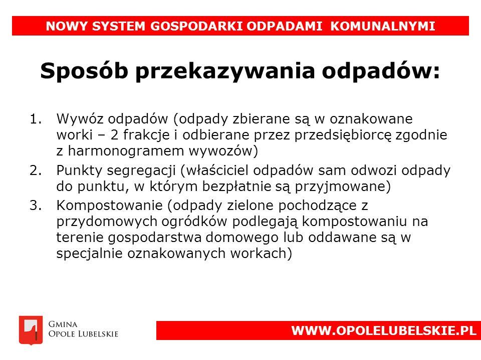 NOWY SYSTEM GOSPODARKI ODPADAMI KOMUNALNYMI Dziękuję za uwagę WWW.OPOLELUBELSKIE.PL