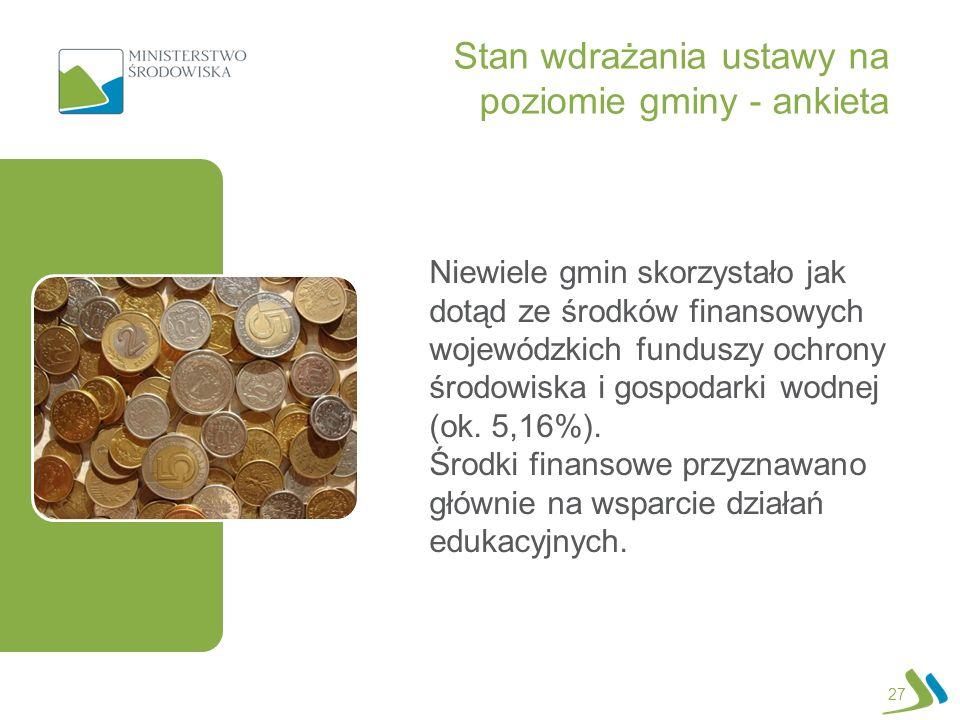 Niewiele gmin skorzystało jak dotąd ze środków finansowych wojewódzkich funduszy ochrony środowiska i gospodarki wodnej (ok. 5,16%). Środki finansowe