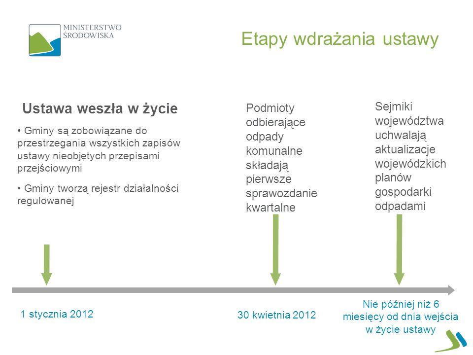 1 stycznia 2012 Ustawa weszła w życie Gminy są zobowiązane do przestrzegania wszystkich zapisów ustawy nieobjętych przepisami przejściowymi Gminy twor