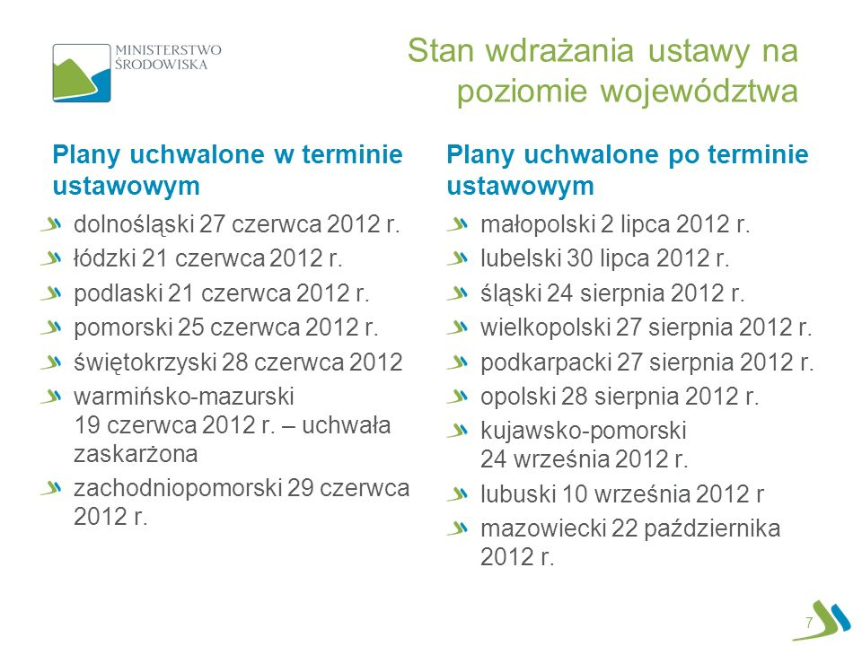 Plany uchwalone w terminie ustawowym dolnośląski 27 czerwca 2012 r. łódzki 21 czerwca 2012 r. podlaski 21 czerwca 2012 r. pomorski 25 czerwca 2012 r.