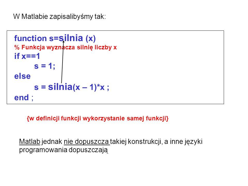 function s= silnia (x) % Funkcja wyznacza silnię liczby x if x==1 s = 1; else s = silnia (x – 1)*x ; end ; {w definicji funkcji wykorzystanie samej fu