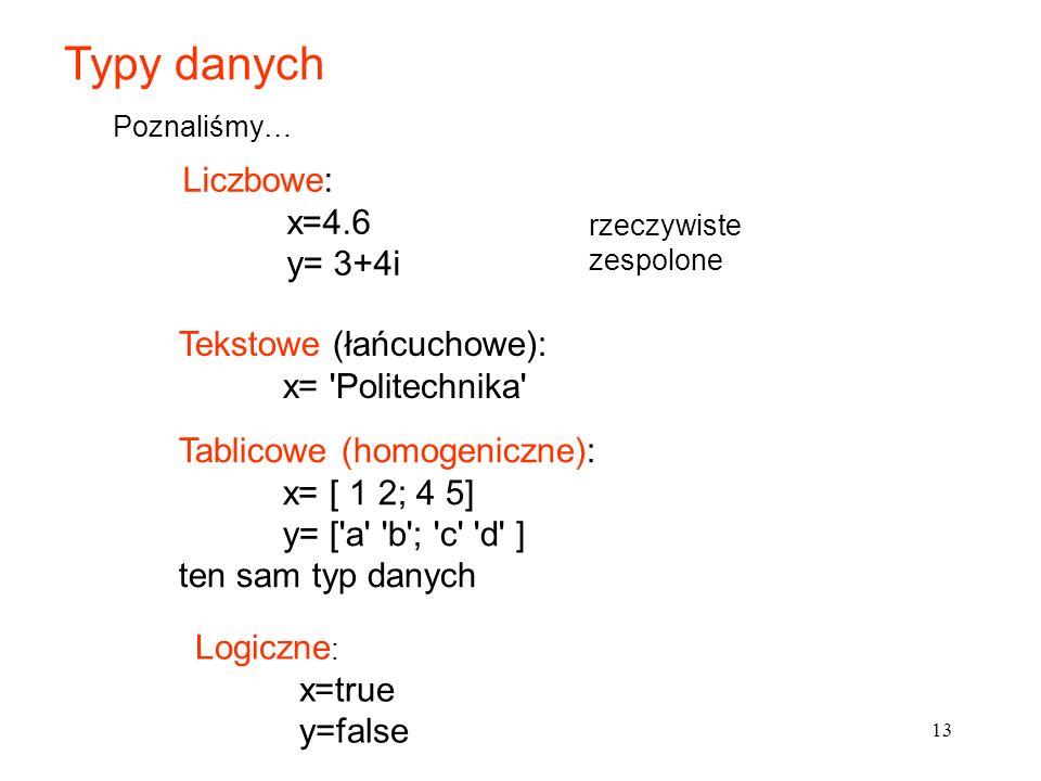 13 Typy danych Poznaliśmy… Liczbowe: x=4.6 y= 3+4i Tekstowe (łańcuchowe): x= 'Politechnika' Tablicowe (homogeniczne): x= [ 1 2; 4 5] y= ['a' 'b'; 'c'