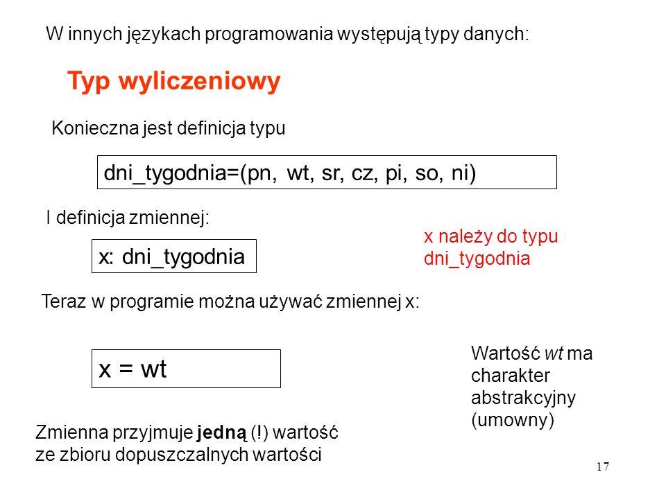 17 Typ wyliczeniowy W innych językach programowania występują typy danych: I definicja zmiennej: Konieczna jest definicja typu dni_tygodnia=(pn, wt, s