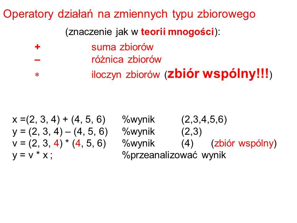 +suma zbiorów –różnica zbiorów  iloczyn zbiorów ( zbiór wspólny!!! ) x =(2, 3, 4) + (4, 5, 6) %wynik(2,3,4,5,6) y = (2, 3, 4) – (4, 5, 6) %wynik(2,3)