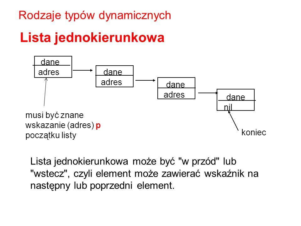 Lista jednokierunkowa dane adresdane adres dane adres dane nil koniec musi być znane wskazanie (adres) p początku listy Rodzaje typów dynamicznych Lis