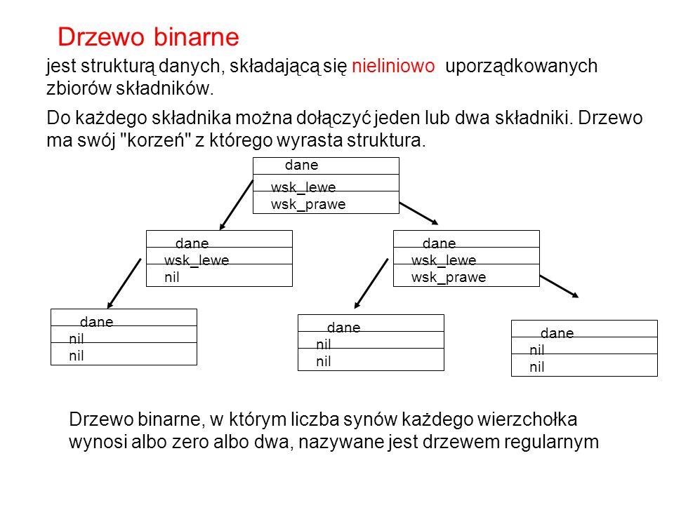 jest strukturą danych, składającą się nieliniowo uporządkowanych zbiorów składników. Do każdego składnika można dołączyć jeden lub dwa składniki. Drze