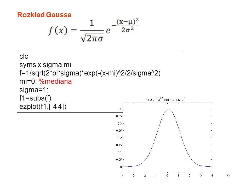 9 clc syms x sigma mi f=1/sqrt(2*pi*sigma)*exp(-(x-mi)^2/2/sigma^2) mi=0; %mediana sigma=1; f1=subs(f) ezplot(f1,[-4 4]) Rozkład Gaussa