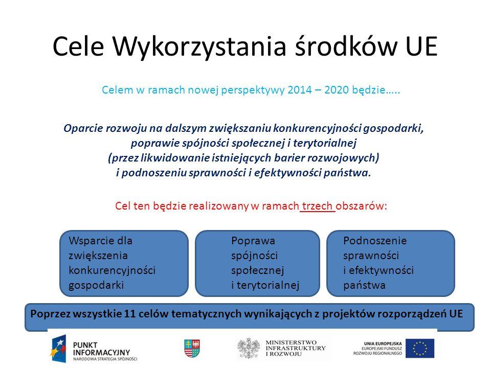 Cele Wykorzystania środków UE Celem w ramach nowej perspektywy 2014 – 2020 będzie…..