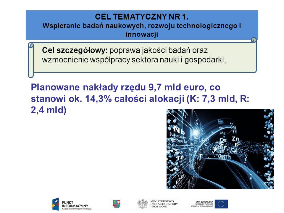 CEL TEMATYCZNY NR 1.