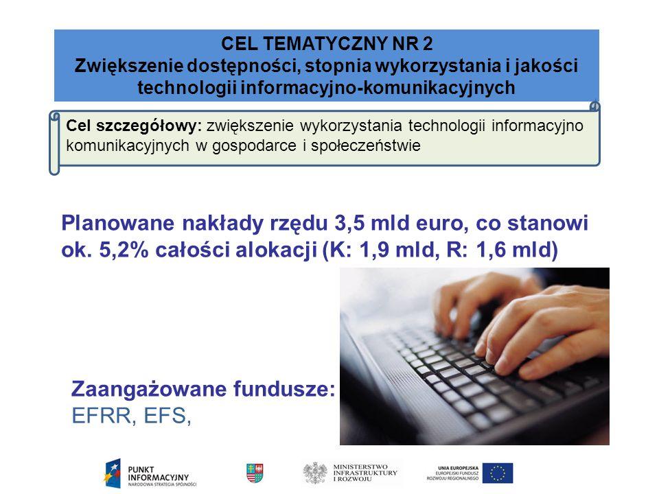 CEL TEMATYCZNY NR 2 Zwiększenie dostępności, stopnia wykorzystania i jakości technologii informacyjno-komunikacyjnych Cel szczegółowy: zwiększenie wykorzystania technologii informacyjno komunikacyjnych w gospodarce i społeczeństwie Zaangażowane fundusze: EFRR, EFS, Planowane nakłady rzędu 3,5 mld euro, co stanowi ok.