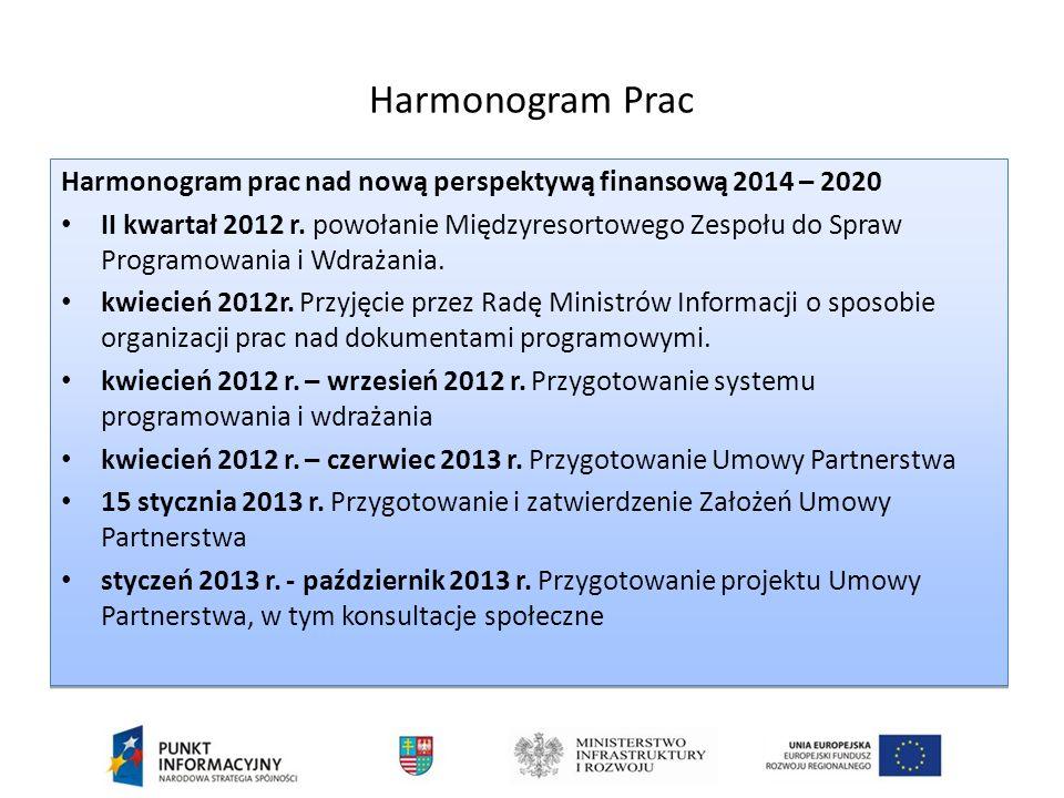 Harmonogram Prac Harmonogram prac nad nową perspektywą finansową 2014 – 2020 II kwartał 2012 r.