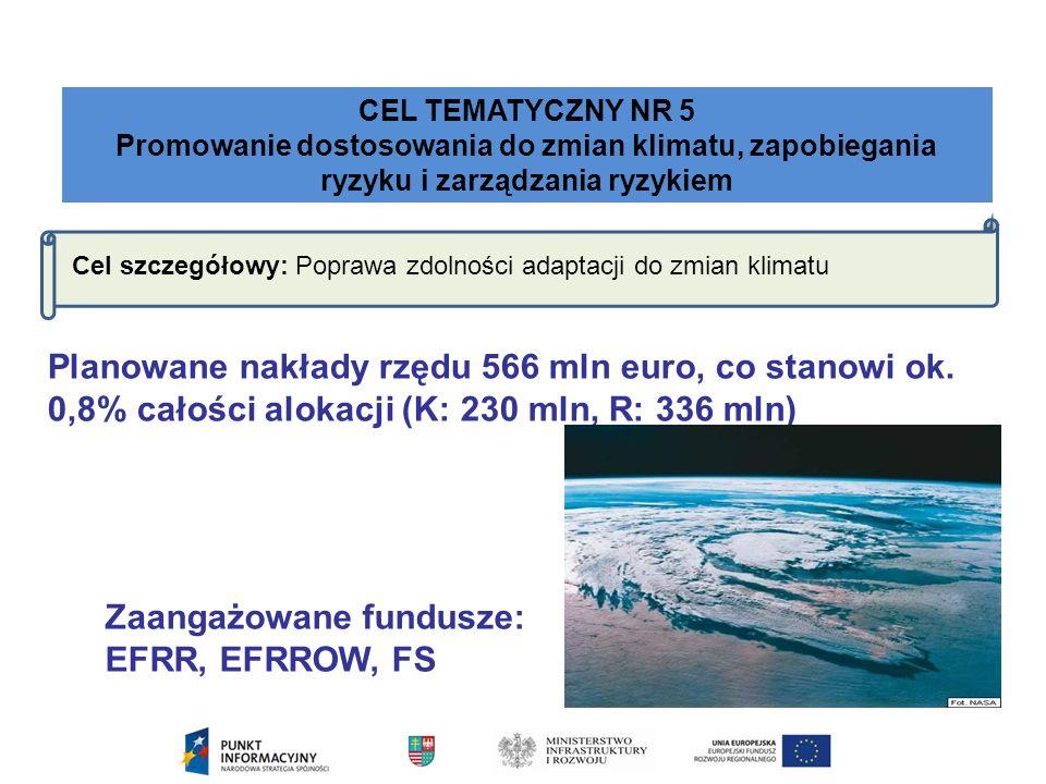 CEL TEMATYCZNY NR 5 Promowanie dostosowania do zmian klimatu, zapobiegania ryzyku i zarządzania ryzykiem Cel szczegółowy: Poprawa zdolności adaptacji do zmian klimatu Planowane nakłady rzędu 566 mln euro, co stanowi ok.