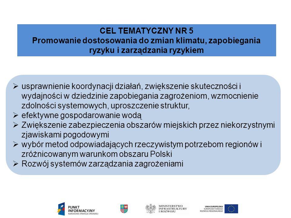  usprawnienie koordynacji działań, zwiększenie skuteczności i wydajności w dziedzinie zapobiegania zagrożeniom, wzmocnienie zdolności systemowych, uproszczenie struktur,  efektywne gospodarowanie wodą  Zwiększenie zabezpieczenia obszarów miejskich przez niekorzystnymi zjawiskami pogodowymi  wybór metod odpowiadających rzeczywistym potrzebom regionów i zróżnicowanym warunkom obszaru Polski  Rozwój systemów zarządzania zagrożeniami CEL TEMATYCZNY NR 5 Promowanie dostosowania do zmian klimatu, zapobiegania ryzyku i zarządzania ryzykiem