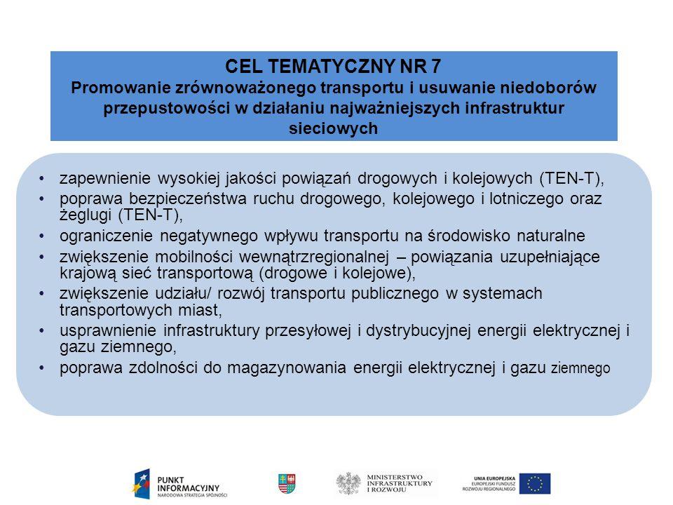 zapewnienie wysokiej jakości powiązań drogowych i kolejowych (TEN-T), poprawa bezpieczeństwa ruchu drogowego, kolejowego i lotniczego oraz żeglugi (TEN-T), ograniczenie negatywnego wpływu transportu na środowisko naturalne zwiększenie mobilności wewnątrzregionalnej – powiązania uzupełniające krajową sieć transportową (drogowe i kolejowe), zwiększenie udziału/ rozwój transportu publicznego w systemach transportowych miast, usprawnienie infrastruktury przesyłowej i dystrybucyjnej energii elektrycznej i gazu ziemnego, poprawa zdolności do magazynowania energii elektrycznej i gazu ziemnego CEL TEMATYCZNY NR 7 Promowanie zrównoważonego transportu i usuwanie niedoborów przepustowości w działaniu najważniejszych infrastruktur sieciowych