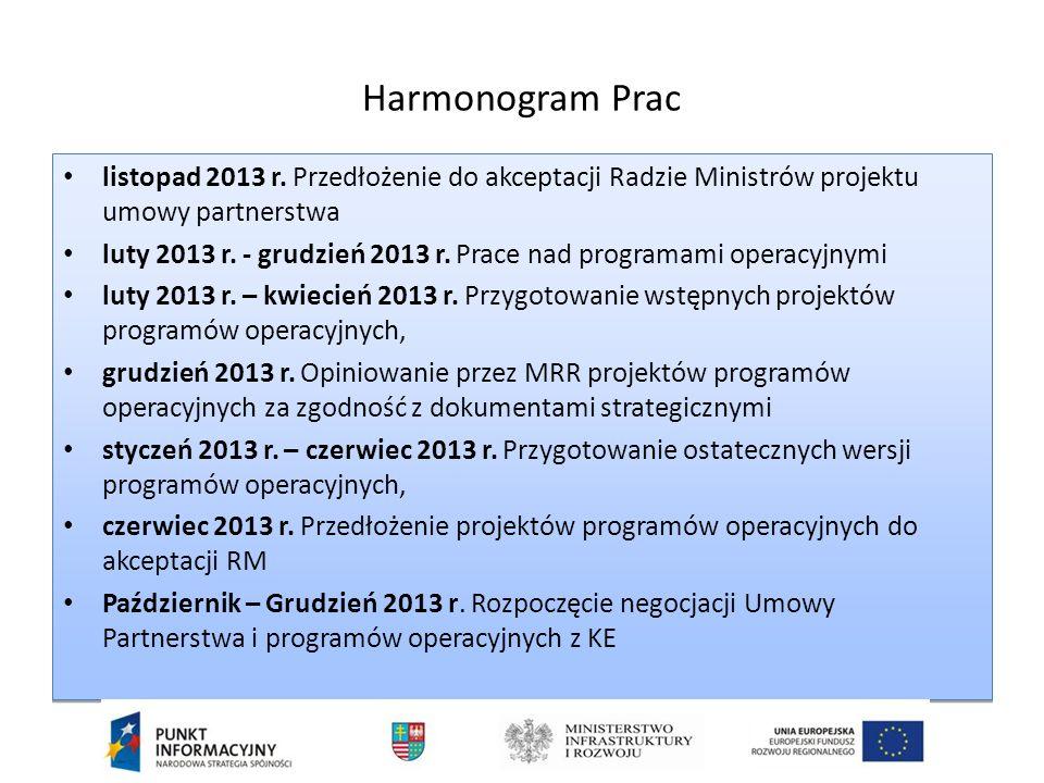 Harmonogram Prac listopad 2013 r.