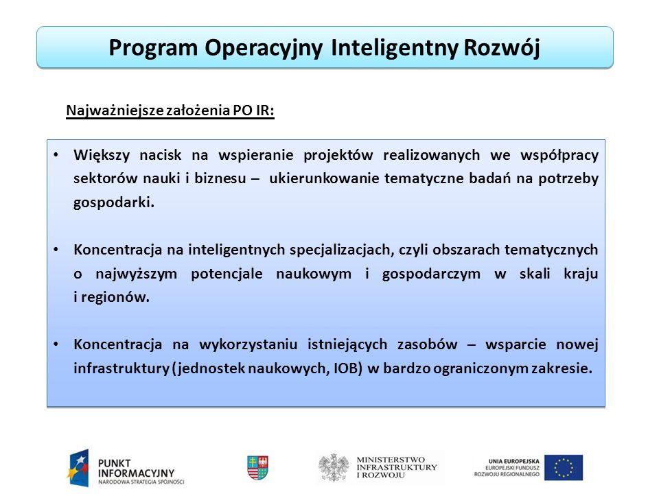 Najważniejsze założenia PO IR: Większy nacisk na wspieranie projektów realizowanych we współpracy sektorów nauki i biznesu – ukierunkowanie tematyczne badań na potrzeby gospodarki.