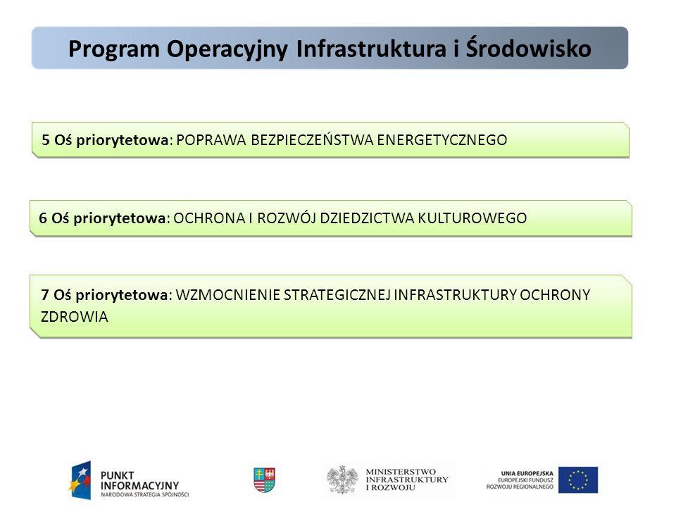 5 Oś priorytetowa: POPRAWA BEZPIECZEŃSTWA ENERGETYCZNEGO 6 Oś priorytetowa: OCHRONA I ROZWÓJ DZIEDZICTWA KULTUROWEGO 7 Oś priorytetowa: WZMOCNIENIE STRATEGICZNEJ INFRASTRUKTURY OCHRONY ZDROWIA Program Operacyjny Infrastruktura i Środowisko