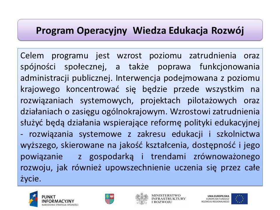 Program Operacyjny Wiedza Edukacja Rozwój Celem programu jest wzrost poziomu zatrudnienia oraz spójności społecznej, a także poprawa funkcjonowania administracji publicznej.