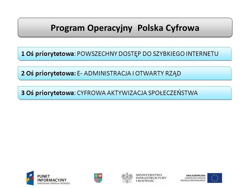 Program Operacyjny Polska Cyfrowa 1 Oś priorytetowa: POWSZECHNY DOSTĘP DO SZYBKIEGO INTERNETU 2 Oś priorytetowa: E- ADMINISTRACJA I OTWARTY RZĄD 3 Oś priorytetowa: CYFROWA AKTYWIZACJA SPOŁECZEŃSTWA