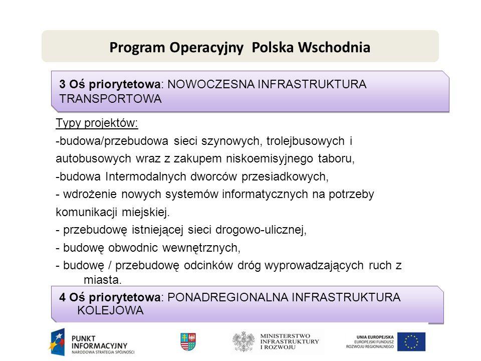 3 Oś priorytetowa: NOWOCZESNA INFRASTRUKTURA TRANSPORTOWA 4 Oś priorytetowa: PONADREGIONALNA INFRASTRUKTURA KOLEJOWA Program Operacyjny Polska Wschodnia Typy projektów: -budowa/przebudowa sieci szynowych, trolejbusowych i autobusowych wraz z zakupem niskoemisyjnego taboru, -budowa Intermodalnych dworców przesiadkowych, - wdrożenie nowych systemów informatycznych na potrzeby komunikacji miejskiej.