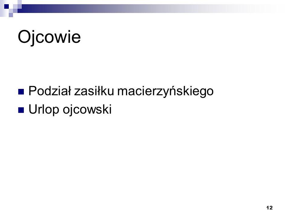 12 Ojcowie Podział zasiłku macierzyńskiego Urlop ojcowski