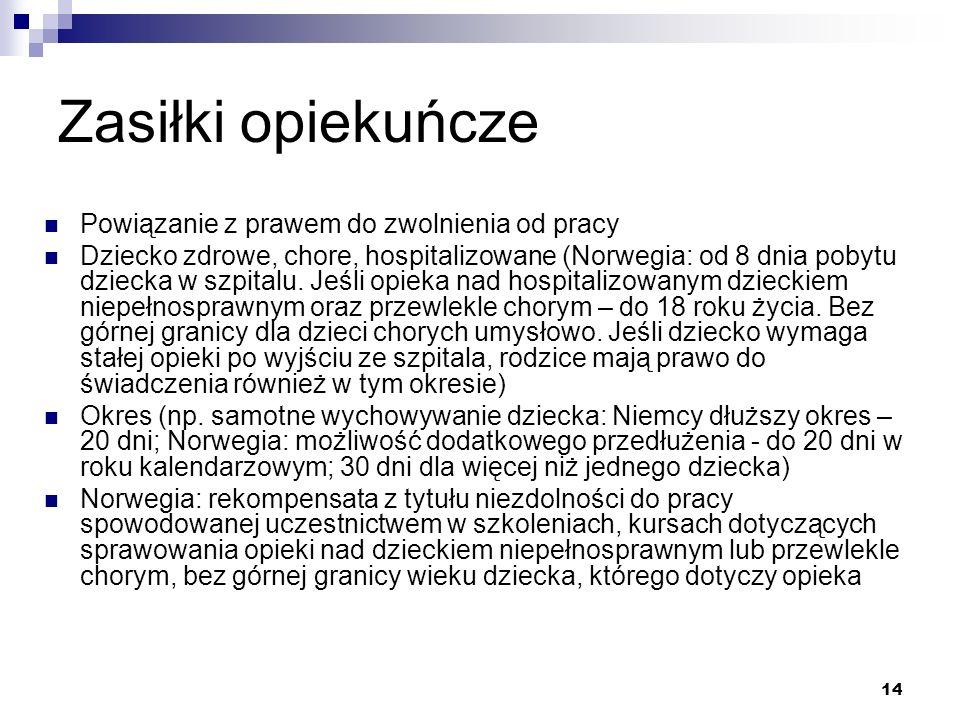 14 Zasiłki opiekuńcze Powiązanie z prawem do zwolnienia od pracy Dziecko zdrowe, chore, hospitalizowane (Norwegia: od 8 dnia pobytu dziecka w szpitalu.