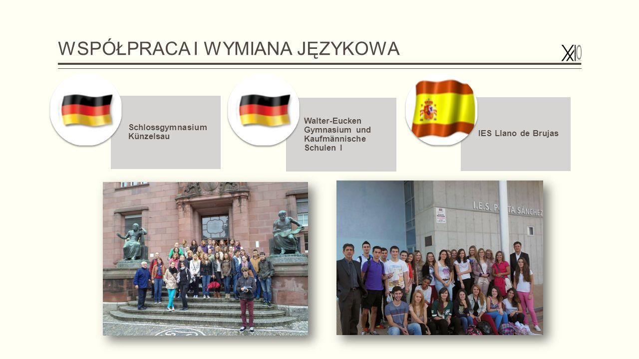 WSPÓŁPRACA I WYMIANA JĘZYKOWA Schlossgymnasium Künzelsau Walter-Eucken Gymnasium und Kaufmännische Schulen I IES Llano de Brujas