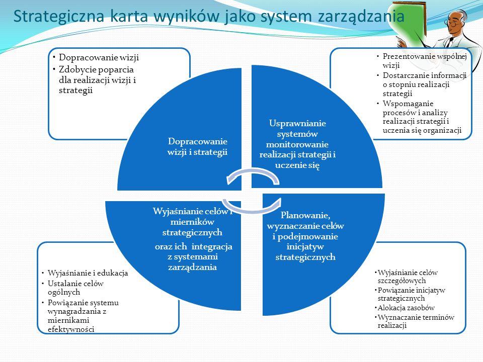 Strategiczna karta wyników jako system zarządzania Wyjaśnianie celów szczegółowych Powiązanie inicjatyw strategicznych Alokacja zasobów Wyznaczanie te