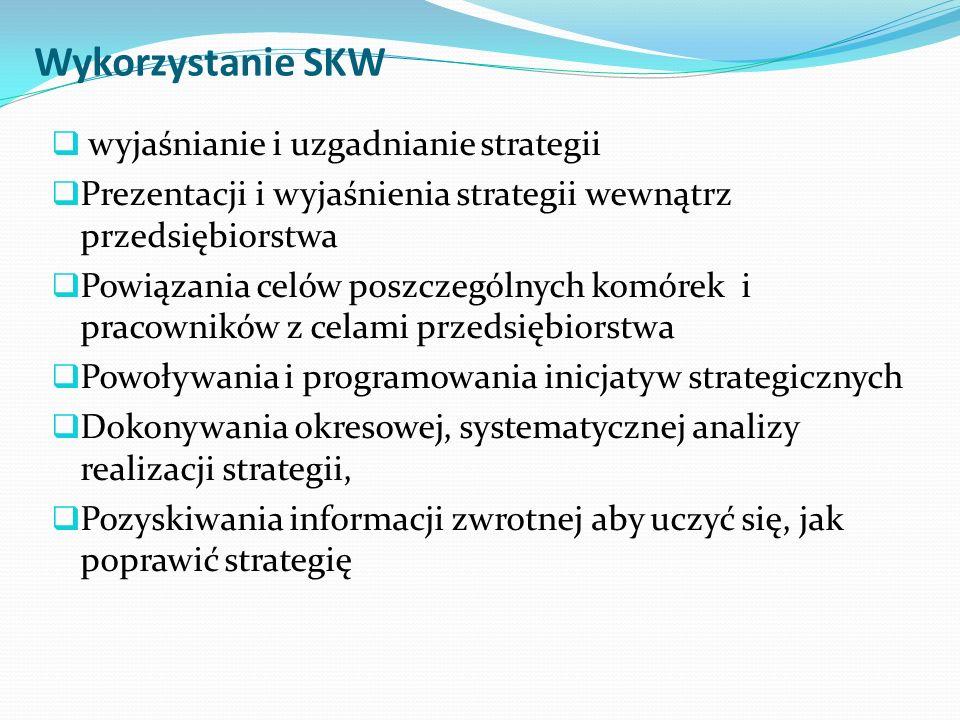 Wykorzystanie SKW  wyjaśnianie i uzgadnianie strategii  Prezentacji i wyjaśnienia strategii wewnątrz przedsiębiorstwa  Powiązania celów poszczególnych komórek i pracowników z celami przedsiębiorstwa  Powoływania i programowania inicjatyw strategicznych  Dokonywania okresowej, systematycznej analizy realizacji strategii,  Pozyskiwania informacji zwrotnej aby uczyć się, jak poprawić strategię