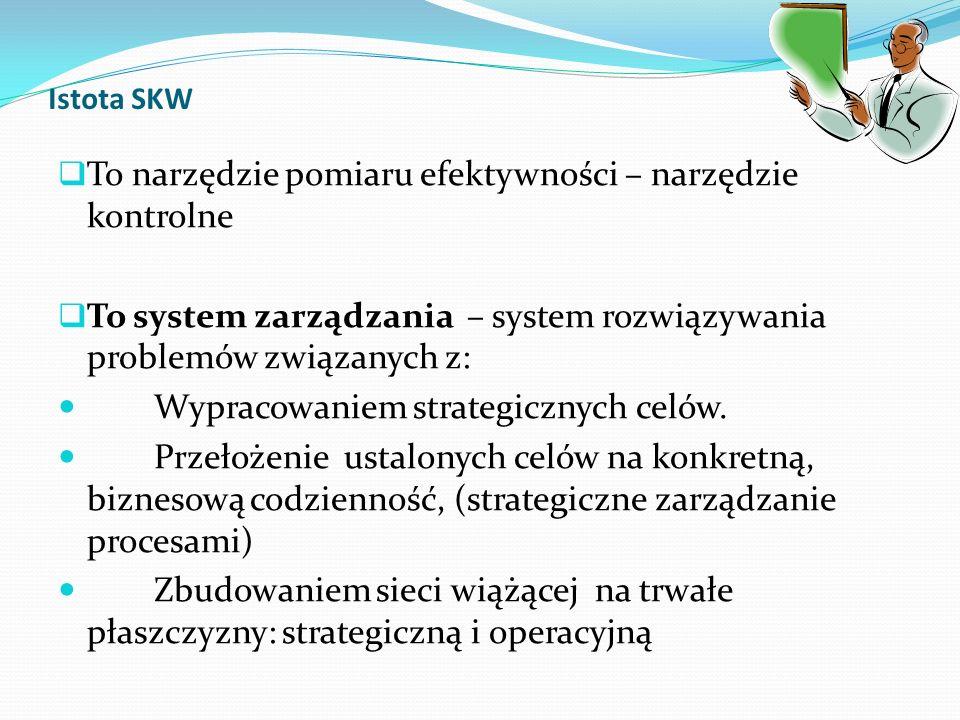 Istota SKW  To narzędzie pomiaru efektywności – narzędzie kontrolne  To system zarządzania – system rozwiązywania problemów związanych z: Wypracowan
