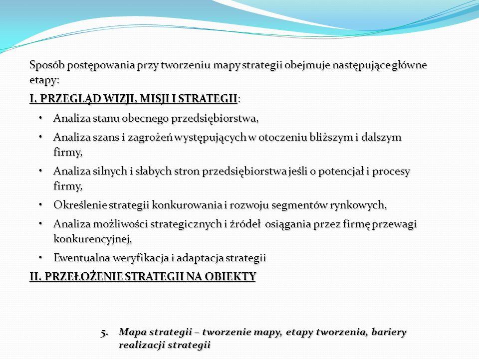 Sposób postępowania przy tworzeniu mapy strategii obejmuje następujące główne etapy: I. PRZEGLĄD WIZJI, MISJI I STRATEGII: Analiza stanu obecnego prze